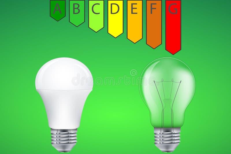 Rendement énergétique d'ampoule de LED et de lampe à incandescence illustration libre de droits