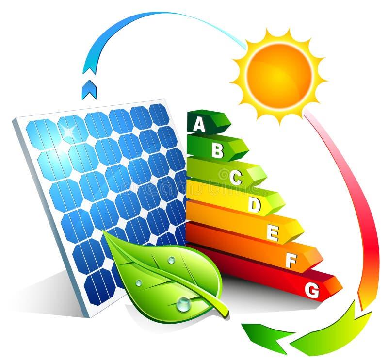 Rendement énergétique du photovoltaïque illustration stock