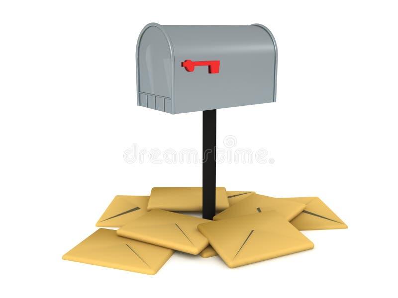 rendição 3D da caixa postal com os envelopes empilhados ao redor ilustração stock