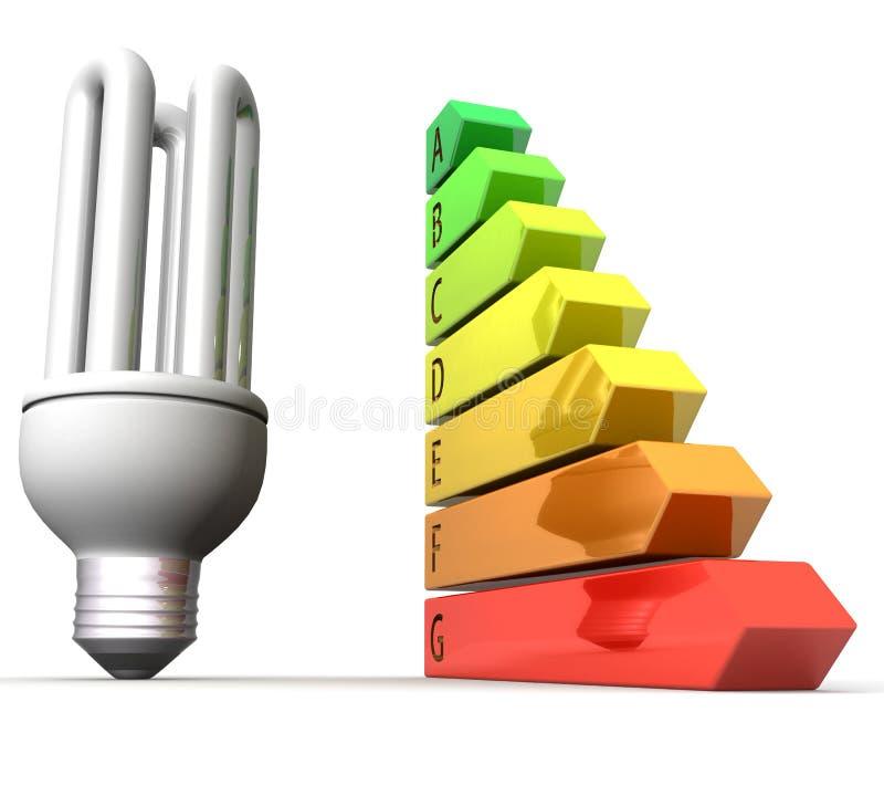 Rendimento energetico illustrazione vettoriale