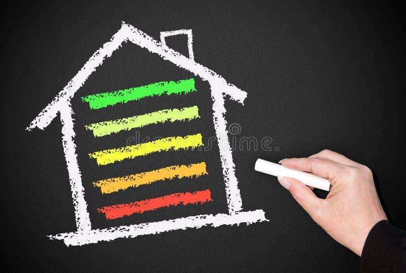 Rendimento energetico della casa immagini stock