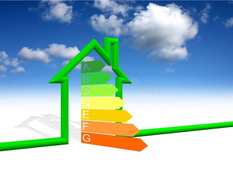 Rendimento energetico domestico illustrazione di stock