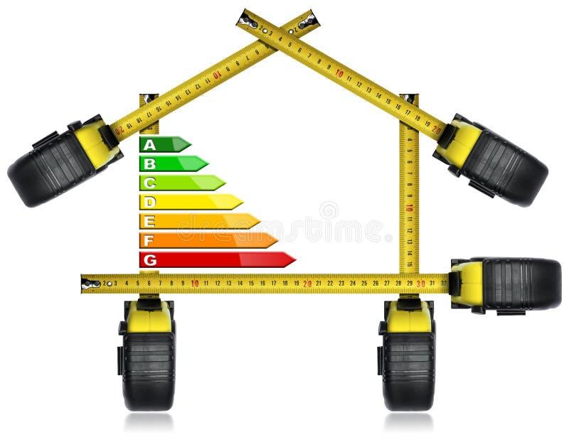Rendimento energetico - misure di nastro sotto forma della Camera royalty illustrazione gratis