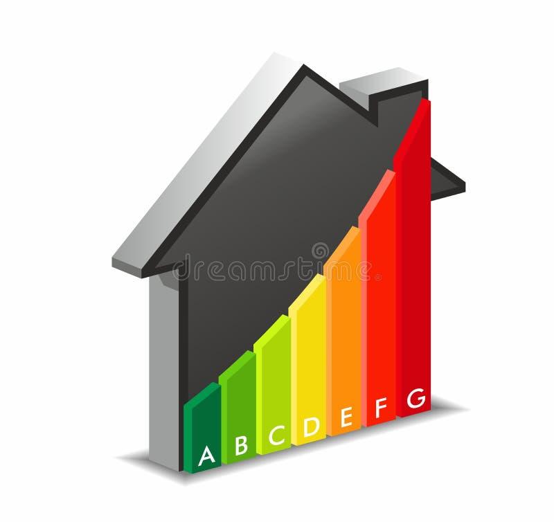 Rendimento energetico nella casa illustrazione di stock