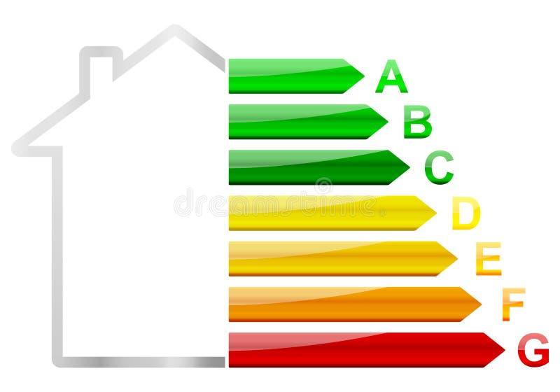 Download Rendimiento energético ilustración del vector. Ilustración de ecología - 42431165