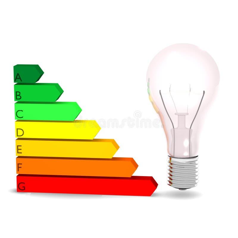 Rendimiento energético - bombilla libre illustration