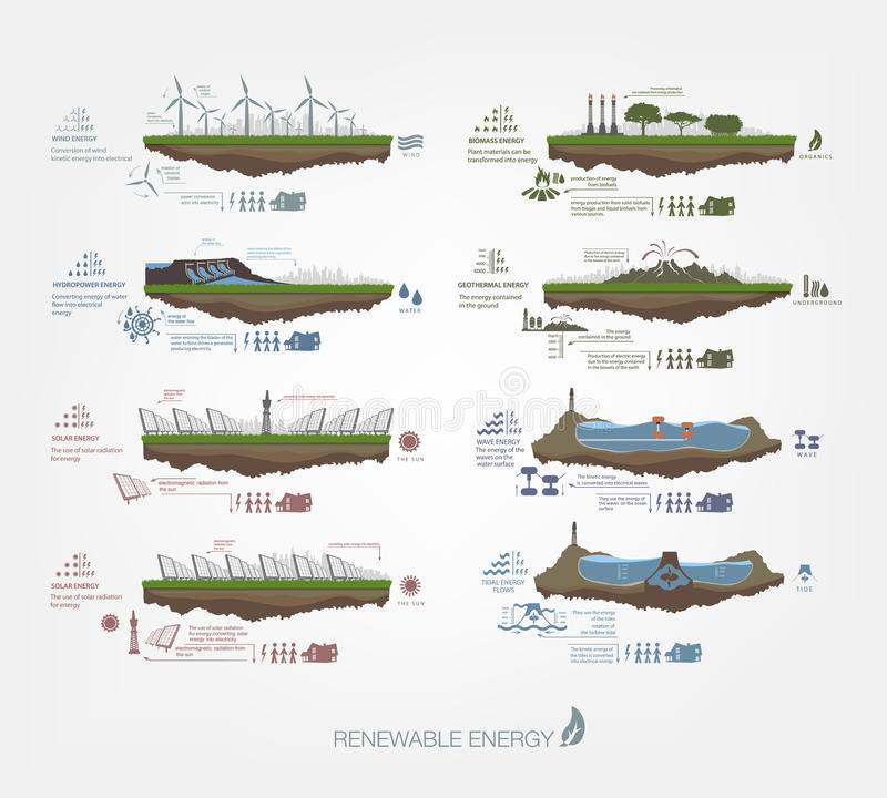 renewable energy examples