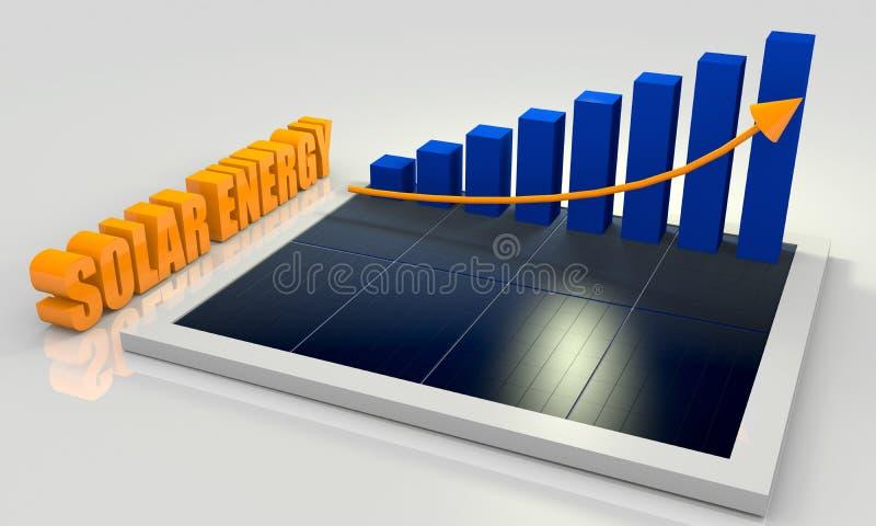 Renewable energy, solar panel with chart stock illustration