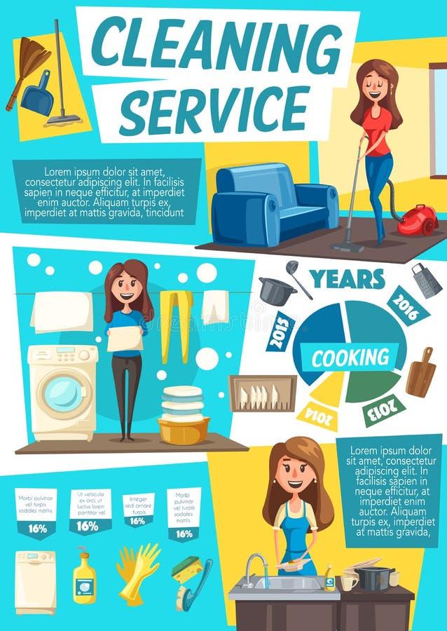 Rengörande service, kvinna och hem- sysslor vektor illustrationer