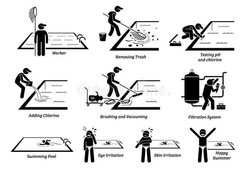 Rengörande simbassäng- och underhållsservice för arbetare vektor illustrationer