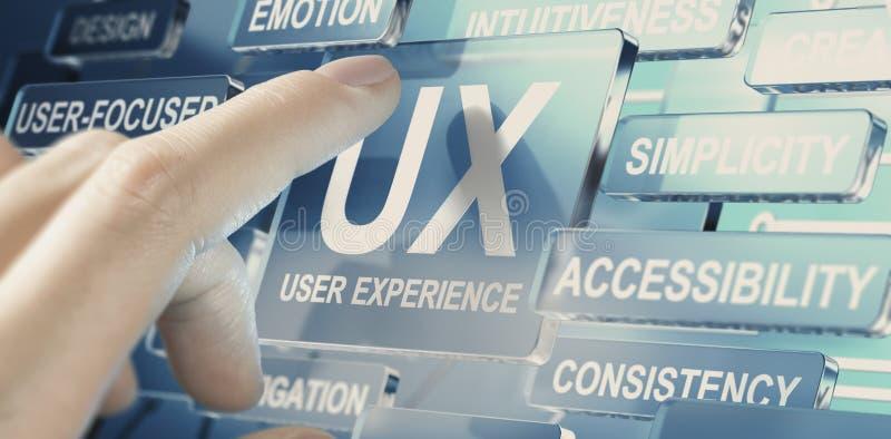 Rengöringsduk-, app- eller för serviceanvändare erfarenhet, UX designbegrepp royaltyfri illustrationer