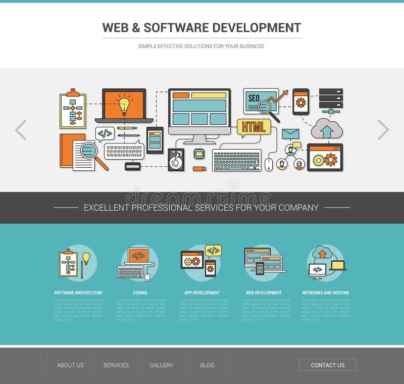 Rengöringsduk- och programvaruutvecklingsmall royaltyfri illustrationer