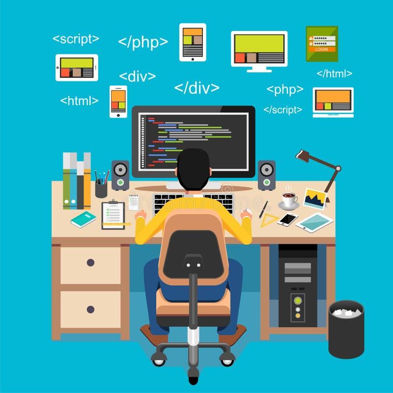 Rengöringsdukbärare isolerad bakgrundsutveckling tools websitewhite www Programmerare som arbetar på datoren royaltyfri illustrationer
