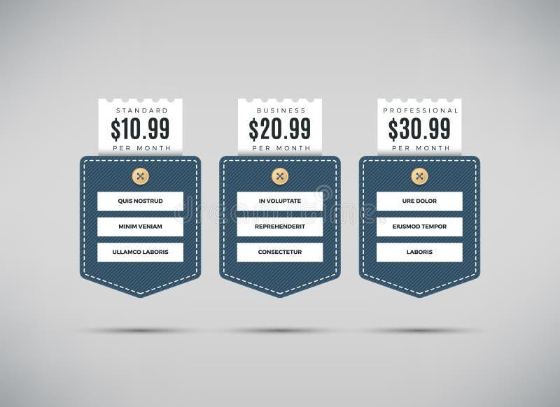 Rengöringsdukprissättningtabell med jämförelse av affärsservice royaltyfri illustrationer