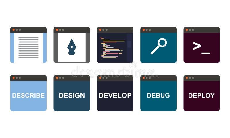 Rengöringsdukutvecklingsprocessen, descripe, design, framkallar vektor illustrationer