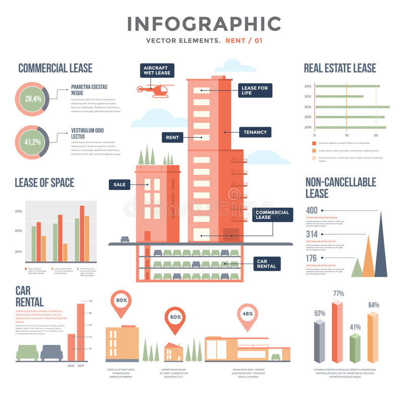 All Types Of Rentals, Rental Apartments, Houses, Commercial Property, Land  Rental, Car Rental, Aircraft. Set Of Diagrams For Creating Your Infographic.