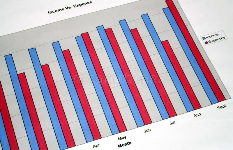 Renta Y Gráfico Del Costo Imagen de archivo