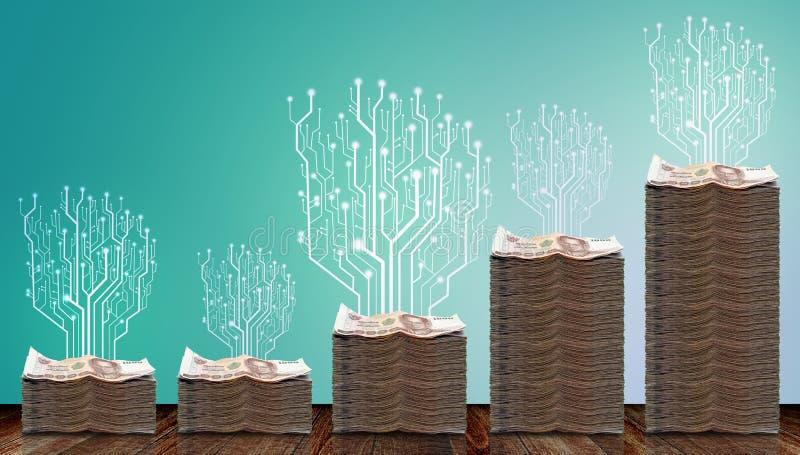 Rentabilidad de la inversión, árbol de Digitaces crecido libre illustration