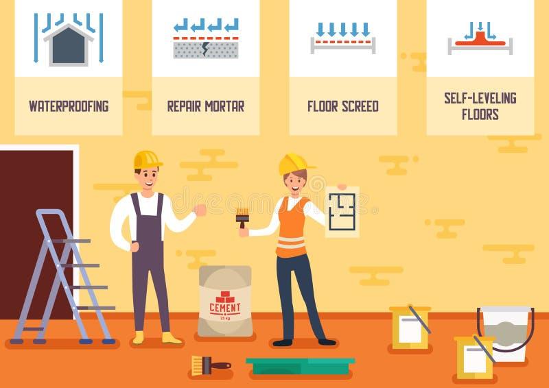 Reparación del piso de la casa y nivelación de concepto del vector libre illustration