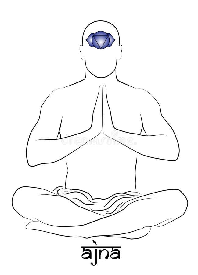 Représentation de chakra d'Ajna illustration de vecteur