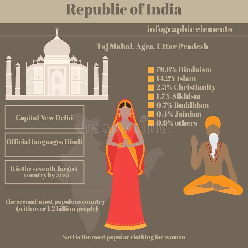 Republic of India infographics elements. Data about people, culture, religion. Info presentation royalty free illustration