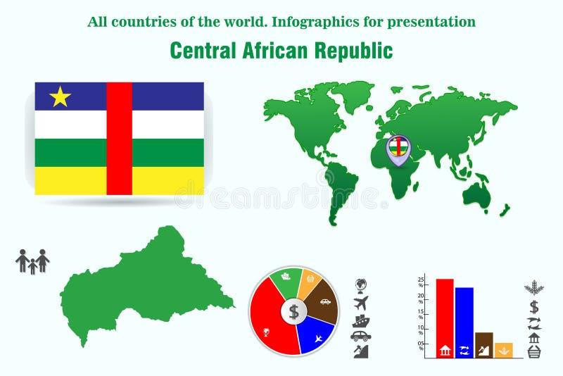 Republik Zentralafrika Alle Länder der Welt Infographics für Darstellung stock abbildung