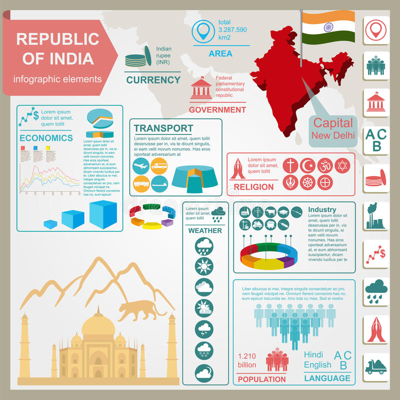 Republika India infographics, statystyczny dane, widoki ilustracja wektor