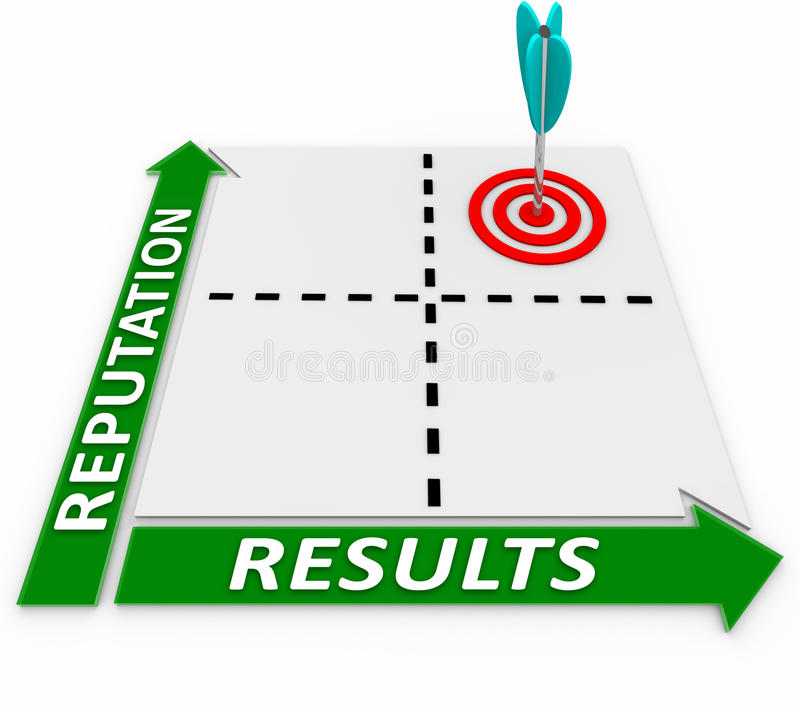 Reputation Results Matrix Outcome Success Reliable Trust. Reliable and Results words on a matrix for best or ideal choice of good outcome from a trusted or vector illustration