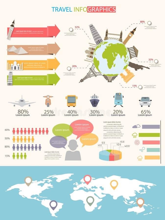Resa infographicsen stock illustrationer