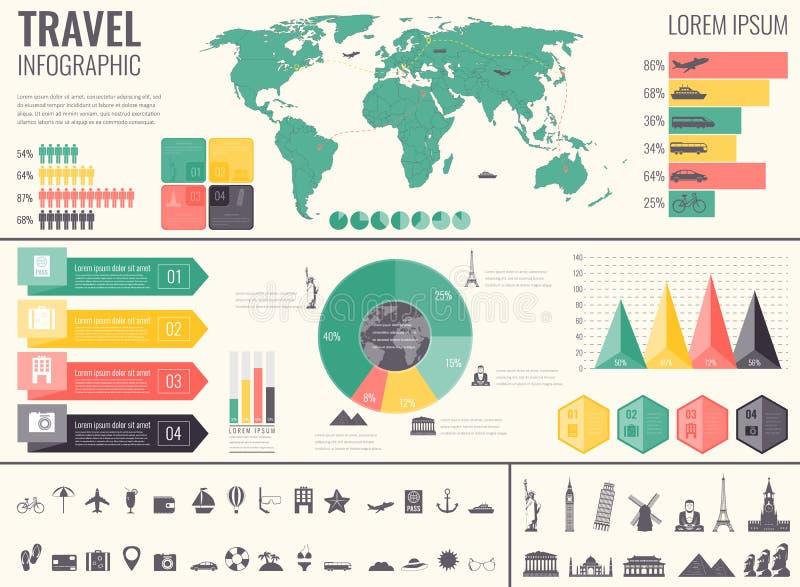 Resa och turism Infographic uppsättning med diagram och andra beståndsdelar vektor stock illustrationer