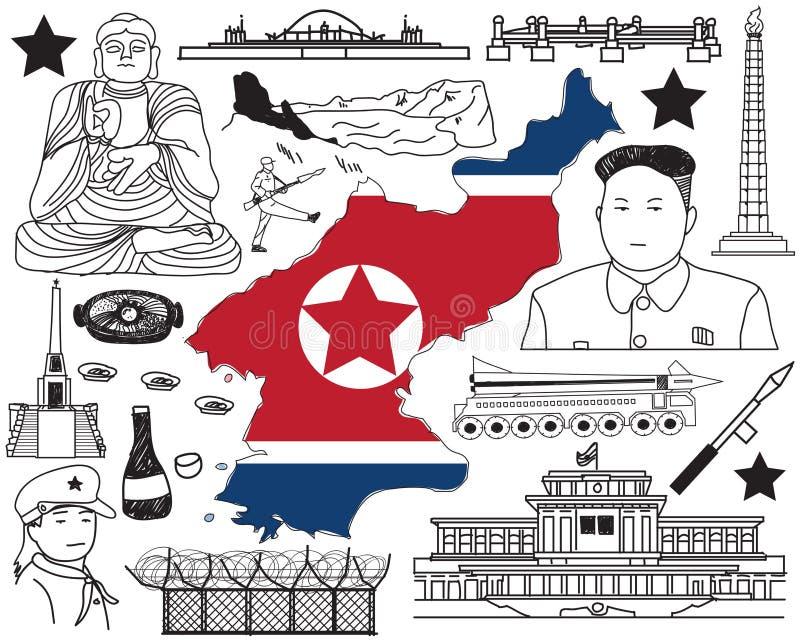 Resa till Nordkorea, om du kan klottra teckningssymbolen stock illustrationer