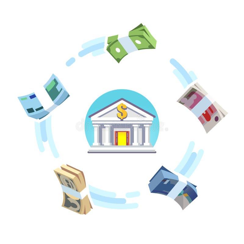 Reserveweltgeldumlaufkonzept lizenzfreie abbildung