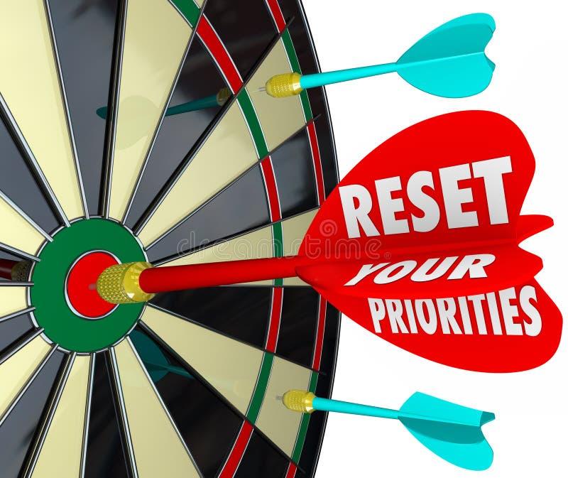 Reset Twój priorytet strzałki deski odmieniania rozkaz Najwięcej Znacząco J royalty ilustracja