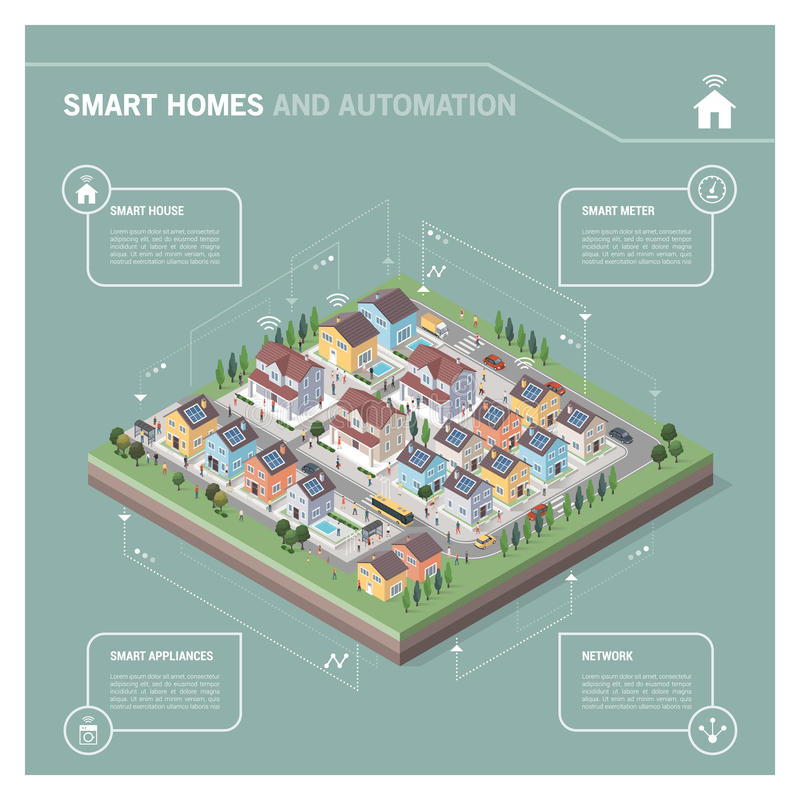 Free Residential Area Isometric Infographic Royalty Free Stock Photos - 87465138