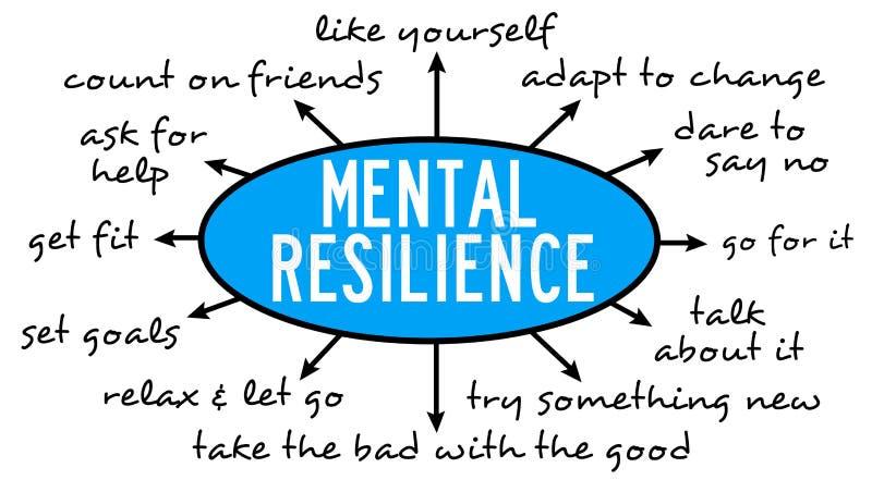 resilience ilustração stock