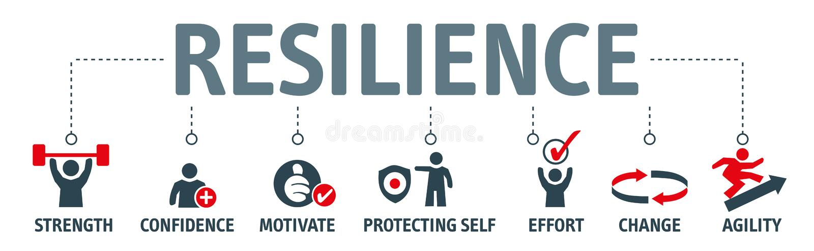 Resilience banner concept on white background stock illustration