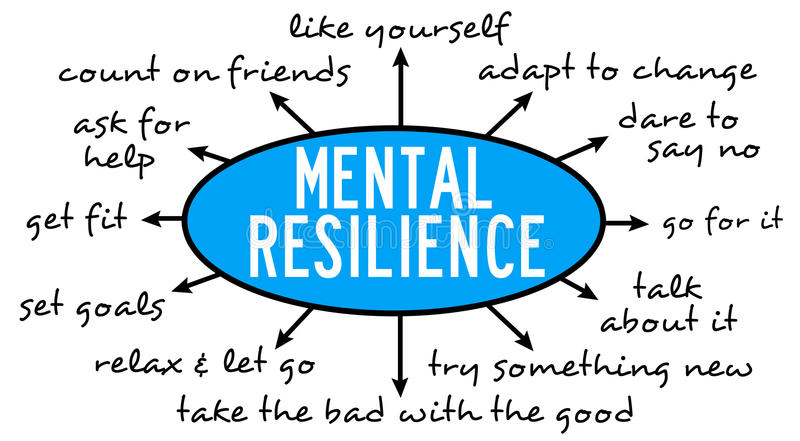 Resilience. Improving mental resilience for a better life
