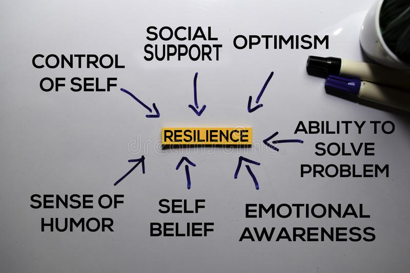 Resilience Method text with keywords isolated on white board background. Chart or mechanism concept stock photo