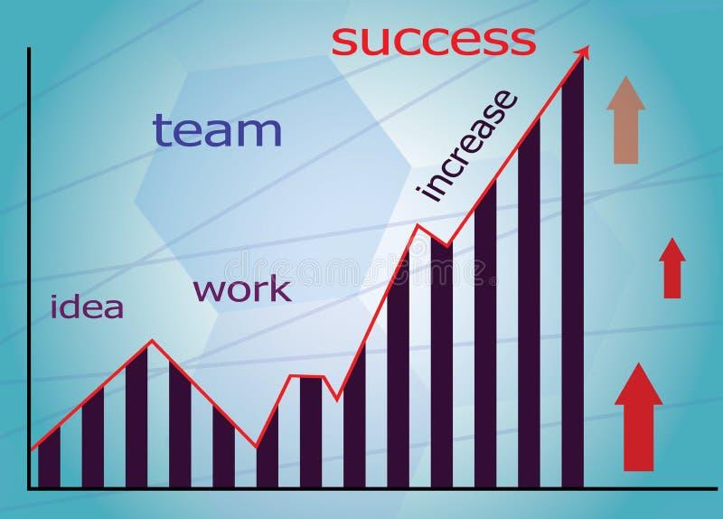 ResningSucces graf stock illustrationer
