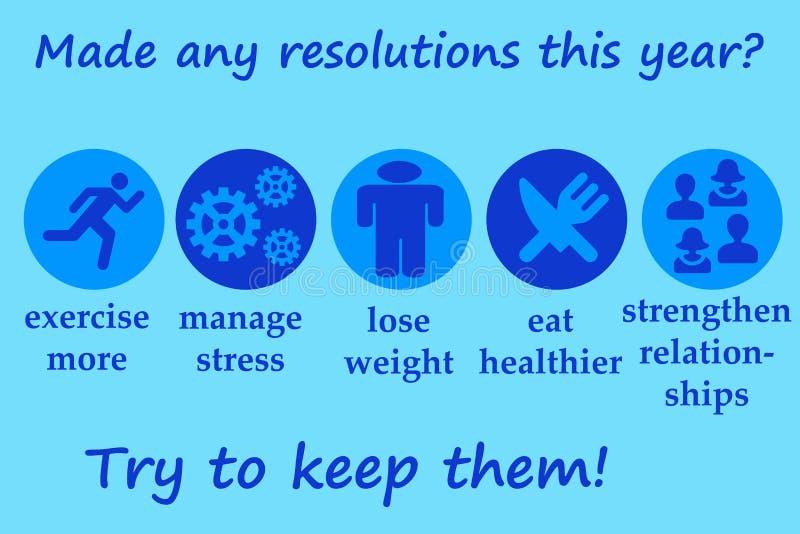 Resoluties stock illustratie