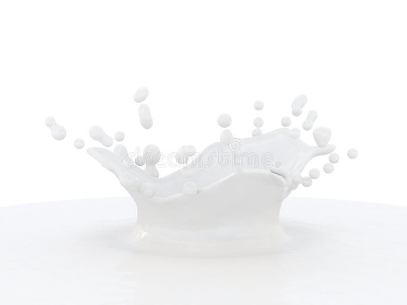 Respingo do leite. ilustração do vetor