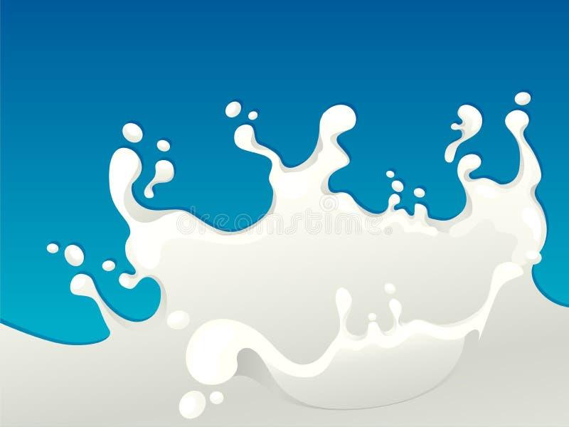 Respingo do leite ilustração royalty free