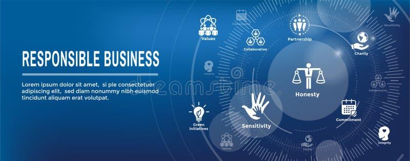 Responsabilidad social - sistema del icono de la bandera del web y jefe Banne del web ilustración del vector