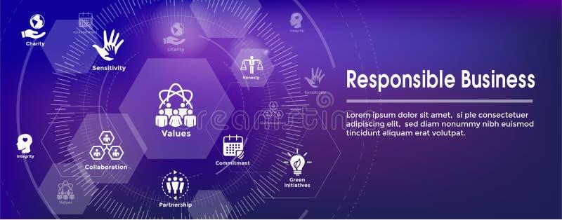 Responsabilidad social - sistema del icono de la bandera del web y jefe Banne del web stock de ilustración