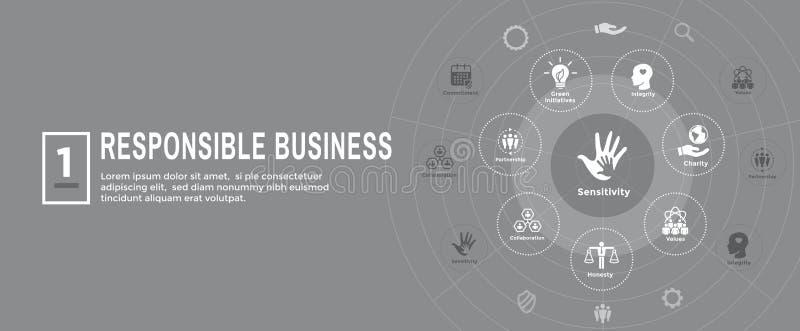 Responsabilidad social - sistema del icono de la bandera del web y jefe Banne del web libre illustration