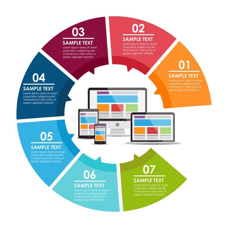 Responsive web design circle infographic. Vector illustration royalty free illustration