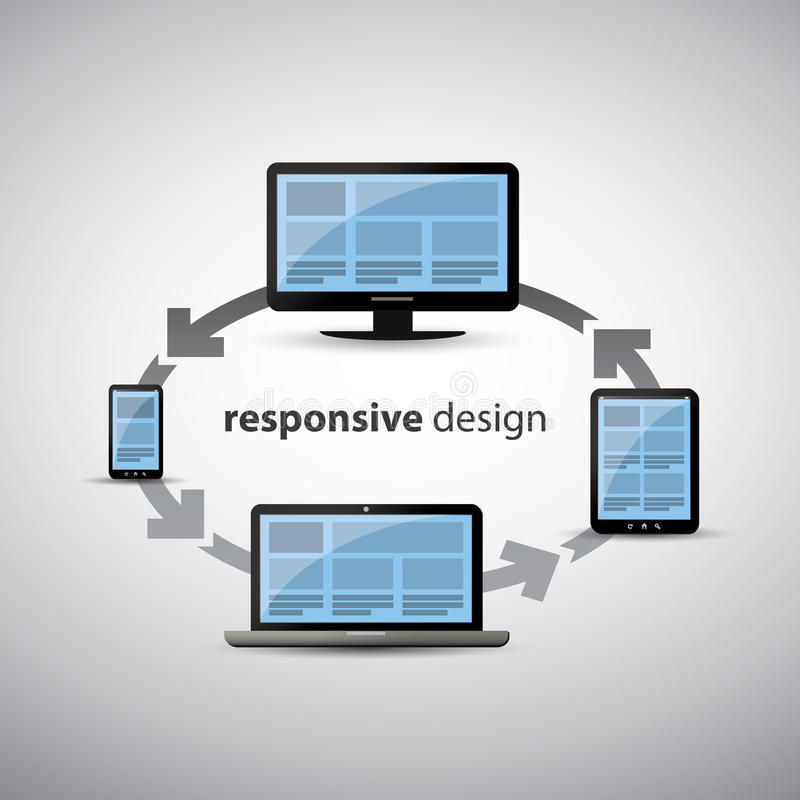 Responsive Web Design Concept - Same Website for All Devices. Abstract Responsive Web Site Development Technology Concept, Illustration Template for IT or stock illustration