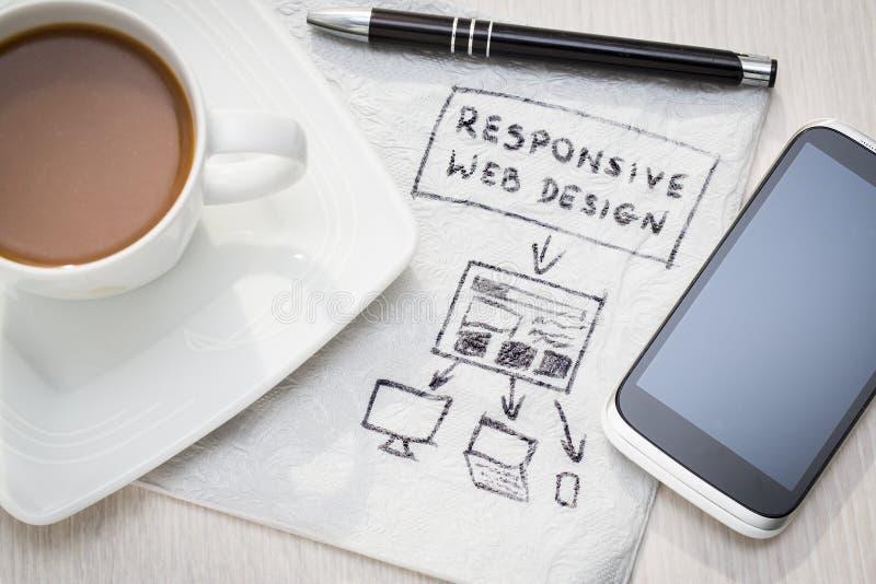 Responsive web design stock photo image of device blueprint 55386872 download responsive web design stock photo image of device blueprint 55386872 malvernweather Choice Image