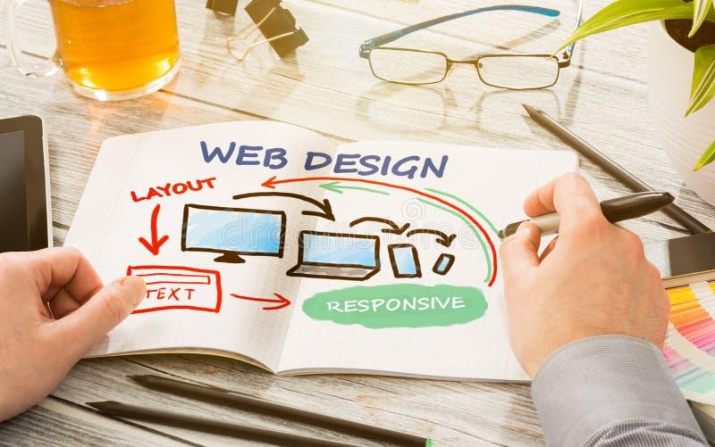 Responsive web design stock photos