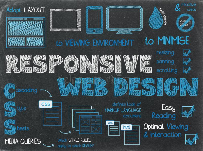 RESPONSIVE WEB DESIGN concept icons on chalkboard stock illustration